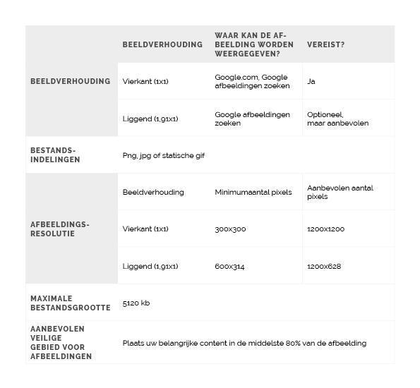 beeldextensies-specificaties