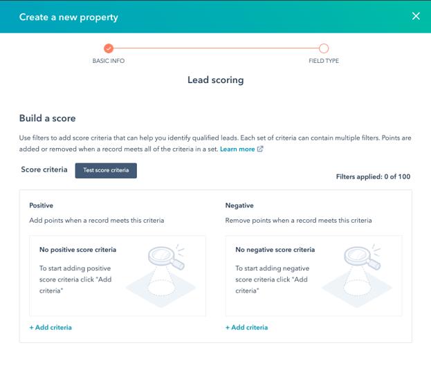 Lead scoring voorbeeld HubSpot