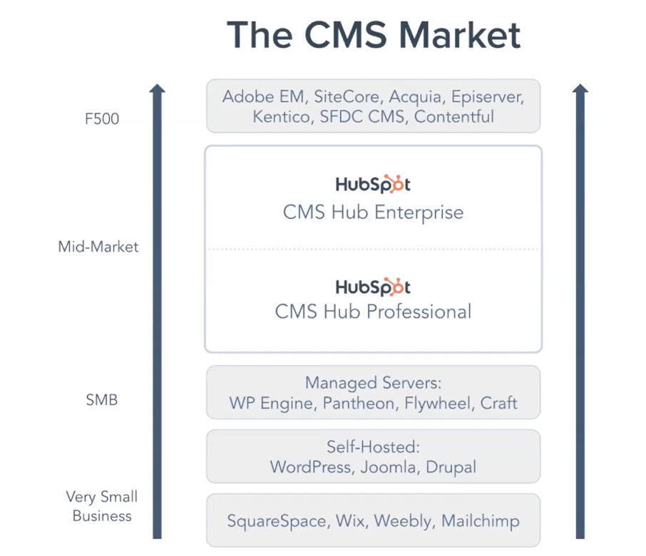 addmark-cms-markt